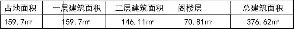 家燕贰号【标准交付价,不含精装】