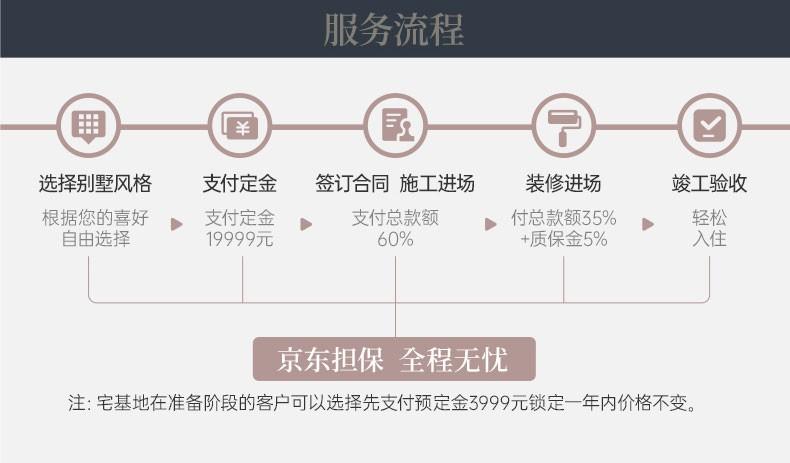乡本乡墅3系新徽派别墅(精装交付)