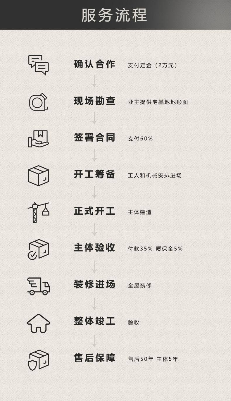 简欧风格两层乡墅自建房-JE88【精装交付】