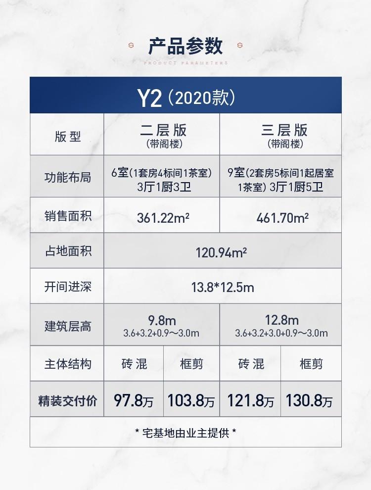 Y2-2020-两层款