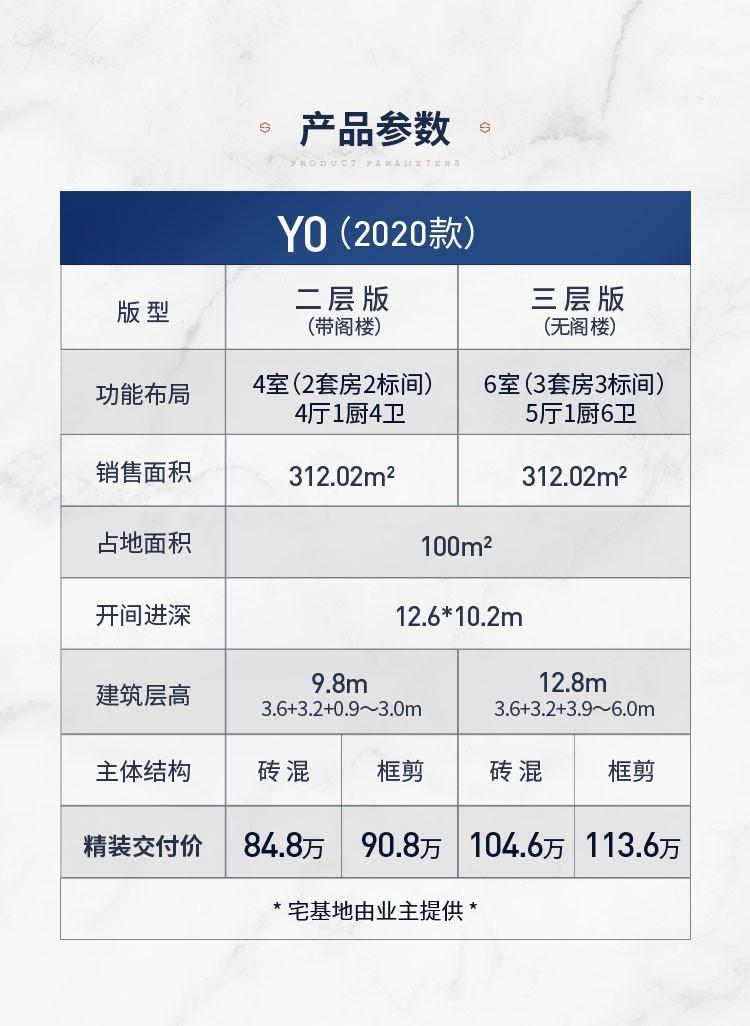 Y0两层【2020款】(精装交付)